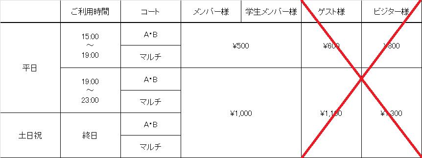 price_indivi2017