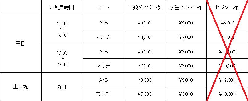 price_team2017